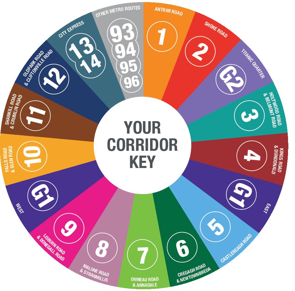 Metro Corridor Key